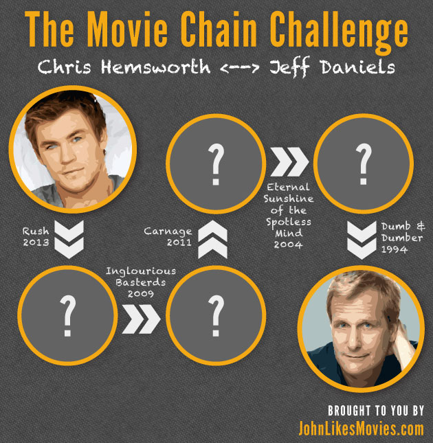 The Movie Chain Challenge: Chris Hemsworth and Jeff Daniels