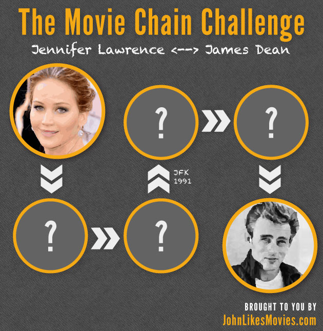 The Movie Chain Challenge: Chris Hemsworth and Jeff Daniels